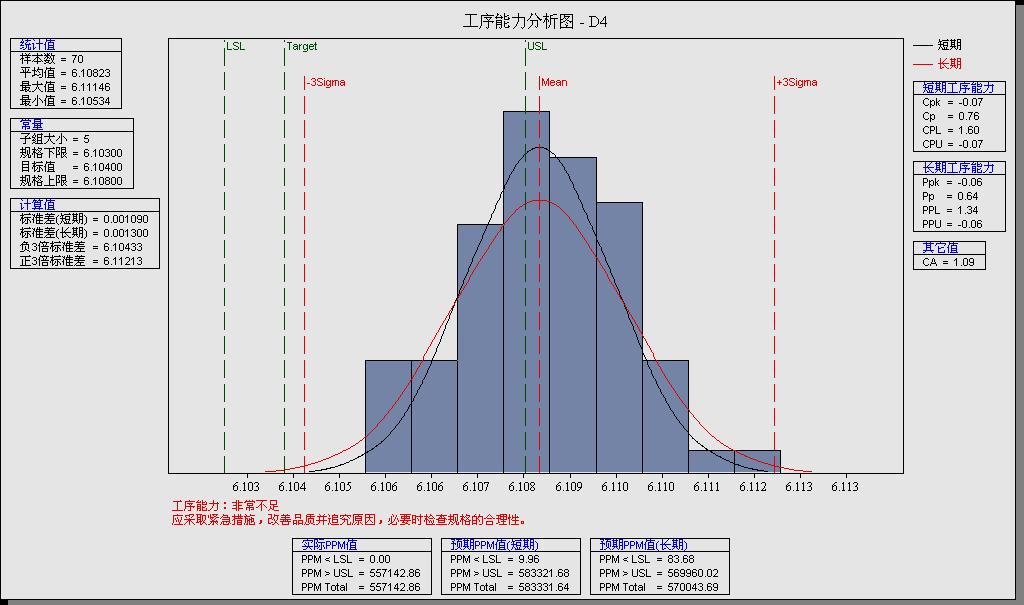 工序能力分析图.png